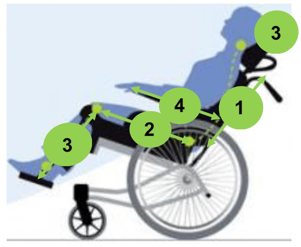 sistema-posturale-su-misura-di-postura-per-tronco-bacino-abbraccio-unita-004-1